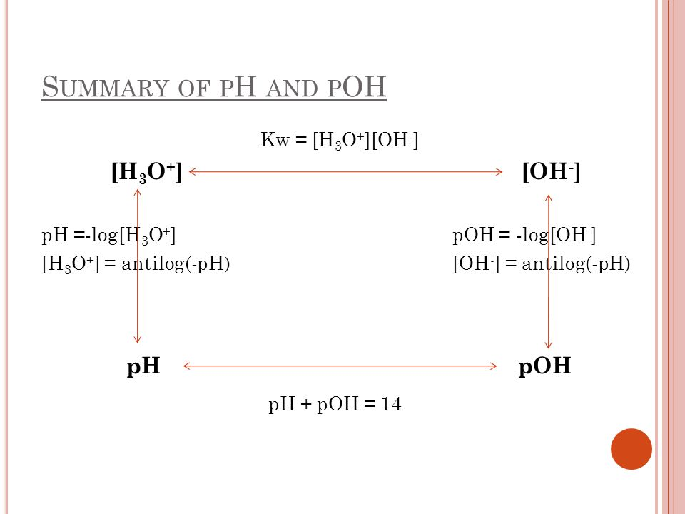 Summary of pH and pOH [H3O+] [OH-] pH pOH pH + pOH = 14